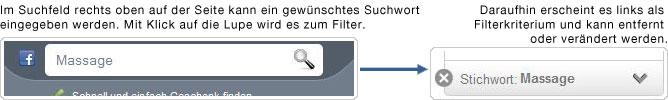 Rechts oben im Suchfeld kann ein Stichwort eingegeben werden, welches daraufhin als Filterkriterium aufgenommen wird.
